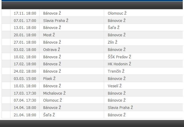 Program zápasov HK Sokol RMK Bánovce n. B.